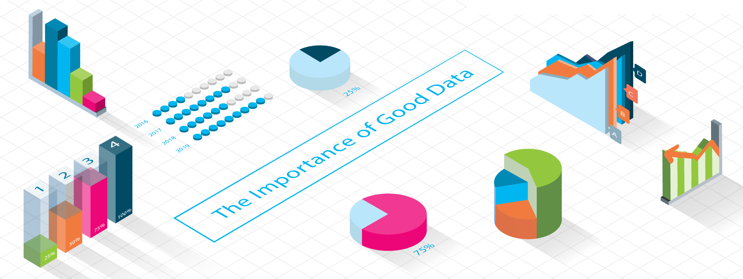 the importance of good data