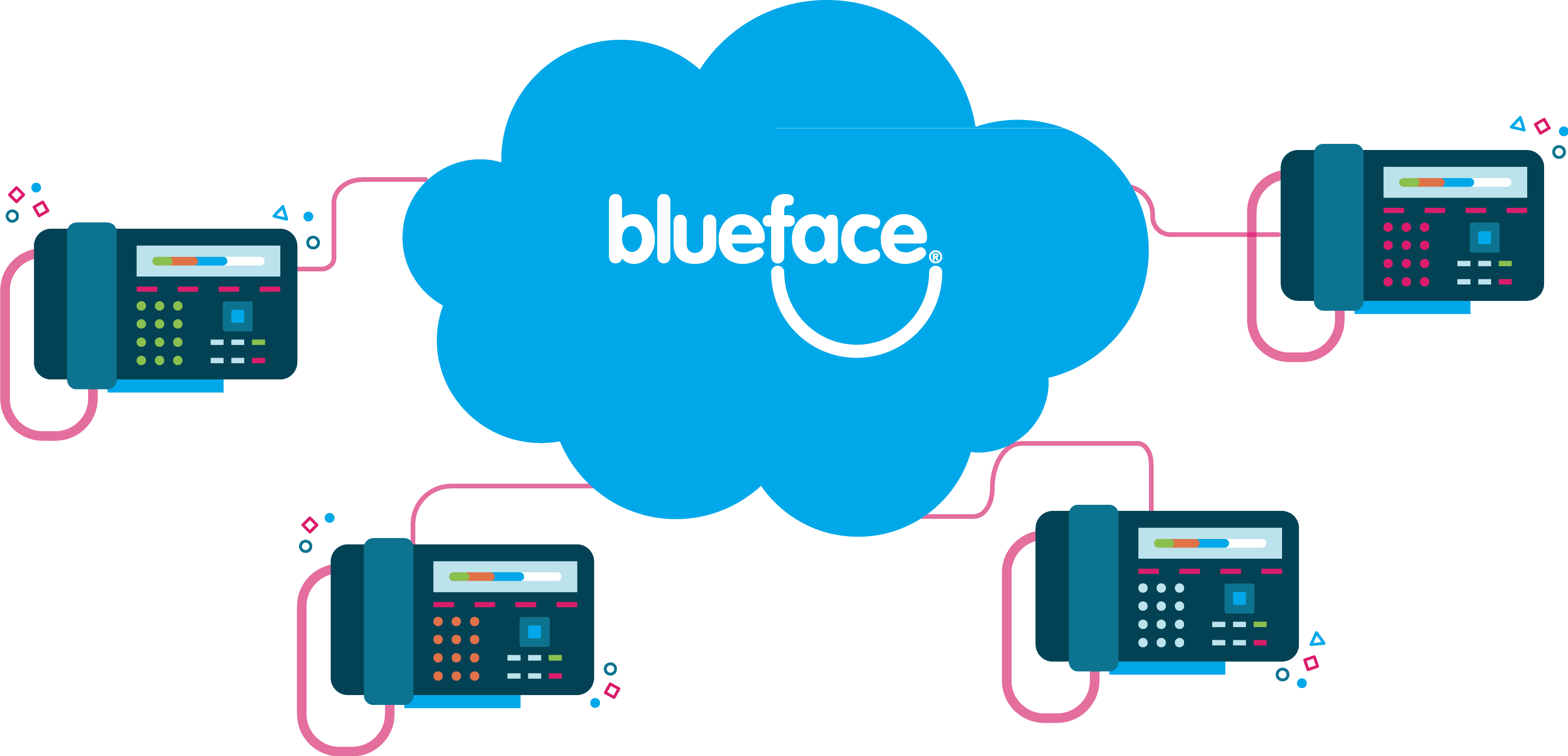 Hosted PBX For Small Business | IP PBX - Blueface