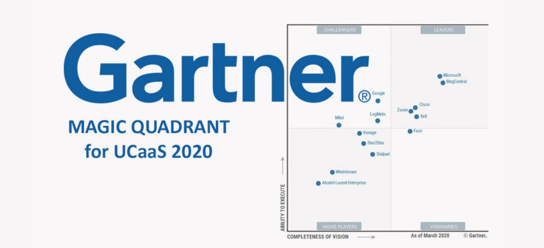 Starblue Inducted into 2019 UCaaS Gartner Magic Quadrant